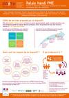 Flyer de présentation du dispositif Relais Handi PME